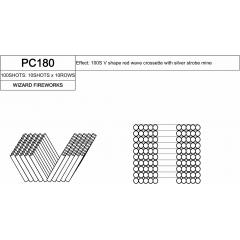 PC180